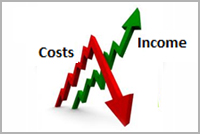 reduce costs physician medical billing services